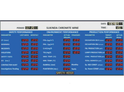 Factory Parameters Display Boards, Voltage - 230v