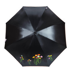 Color Coating With Screen Printing Umbrella
