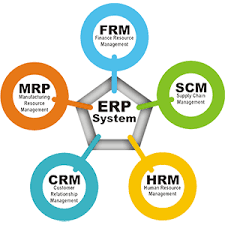 Retail Erp Software Suppliers Manufacturers Amp Dealers In