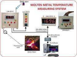 Remote Audio-Visual Unit for Digital Pyrometer LLC-2010