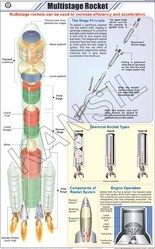 Multistage Rocket For Physics Chart