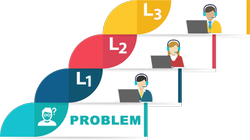 Online L1 And L2 Technical Support For Exchange Server Provider