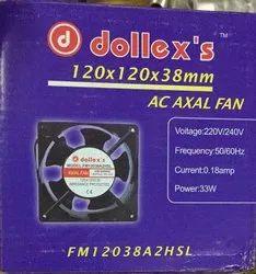 Dollex's panel fans