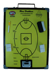 Football Coaching Strategy Tactic Board with Timer