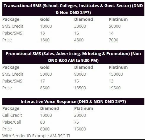 Bulk SMS Services in Mumbra, Thane   ID: 14779160948