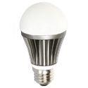 Aluminium LED Bulbs