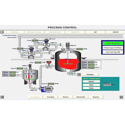 Dual Display SCADA System