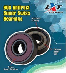 608 Antirust Super Swiss Bearings