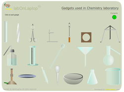 Gadgets Used In Chemistry Laboratory