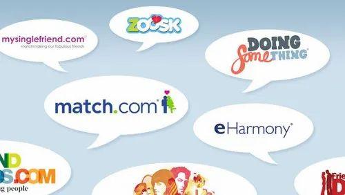 Online dating id Kostenlose Dating-Seiten in uruguay