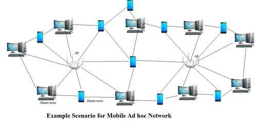 mobile ad hoc network phd thesis