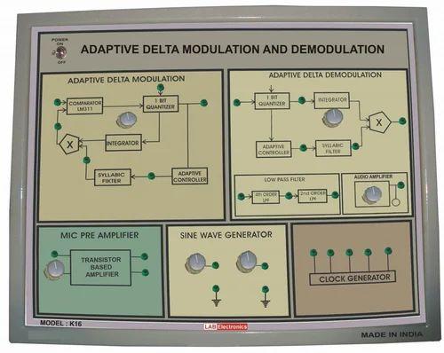 Electronics And Digital Communications K Series - Model K 01