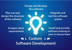 Online Custom Software