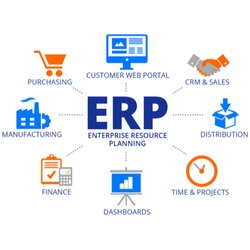 ERP Management Software, In India