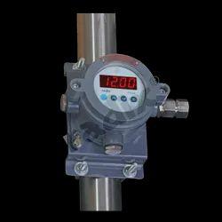 FLP Loop Powered Indicator PLD40