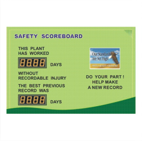 Safety Score Board