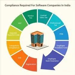 Compliances Required-for All-Companie's in Faridabad