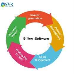 SVR Global Solutions Billing Software
