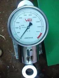 Dynamo Meter