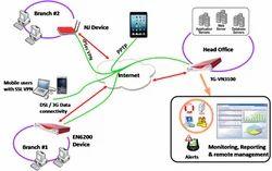 Firewall UTM VPN AAA Solutions