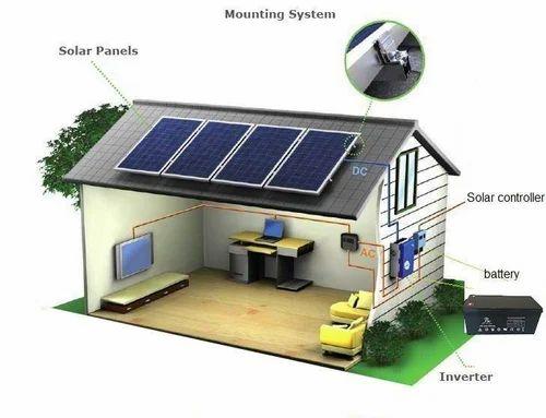 Solar Power Pack (a c Model - 300wp)