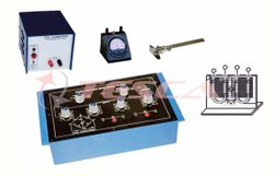 Conductivity of Solution Trainer