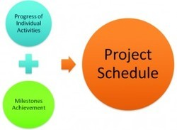 YES PROJECT MANAGEMENT CONSULTANTS, INDIA