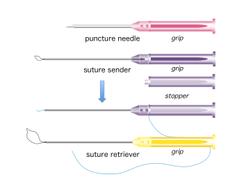 Suture Needles & Sutures