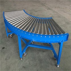 Curved Belt Conveyors