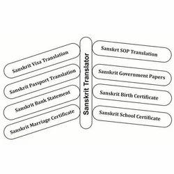 Sanskrit Translator