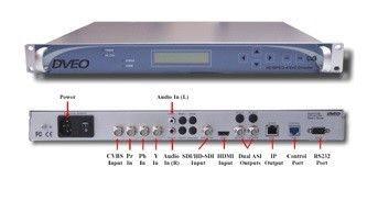 DVEO H Coder Analog HDMI HD-SDI/ASI IP - Traxvision India