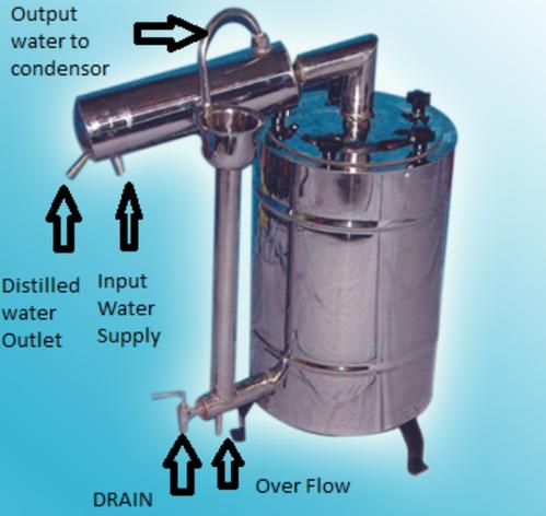 Scientific Instruments Water Still Apparatus