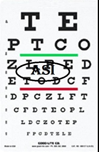 Optometric Eye Chart Analogical Scientific Manufacturer In