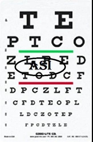 Optometric Eye Chart | Analogical Scientific | Manufacturer