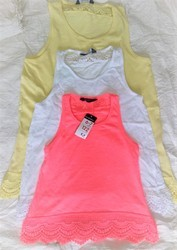 Girls Sleeve Less Top, Size: 3 to 12Yrs