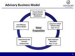 Individual Consultant 1 Day Equity Advisory Services