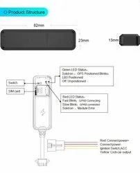 Staunch Unlimited SSS GPS Car Bus Truck Tracking Device, Screen Size: on Phone or Laptop, Tracking Technique: Realtime