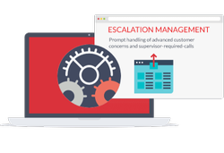 Escalation Management Services, Pan India