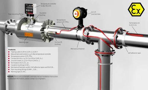 Heat Tracing System Self Regulating Rahi Constructions
