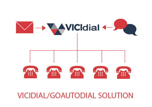 Vicidial / GoAutoDial Solution   Mddialer Technologies   It