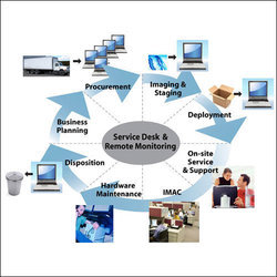 Commercial Infrastructure Project Management Service