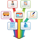 School Management Software Service