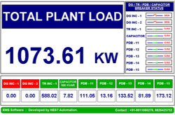 Converter Low Voltage ENERGY MONITORING SYSTEM, 420vac To 66kv, Model Name/Number: Em6400,Em6436