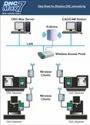 Cimco DNC Software