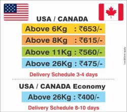 Parcel to USA Canada Australia UK International Courier