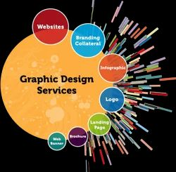 Web Graphics Service, With 24*7 Support