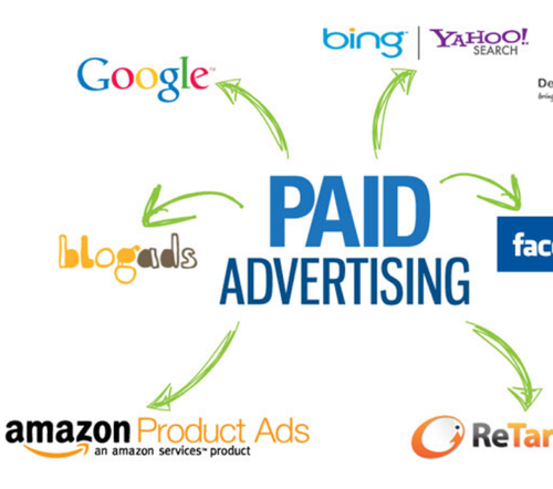 Paid Advertising Services in Sangamner | ID: 20829802288