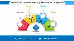 Business Process Management Services