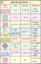 Mensuration I For Mathematics Chart