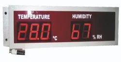 Jumbo Temperature & RH Indicator